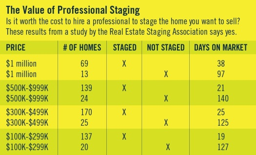 Staging Graphic